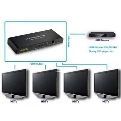 Location splitter HDMI 1x4   20.00€